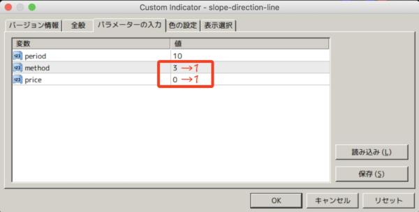 Slope Direction Line.ex4のパラメーター設定