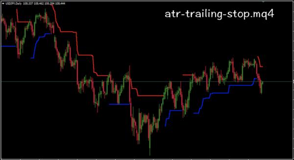 atr-trailing-stop.mq4