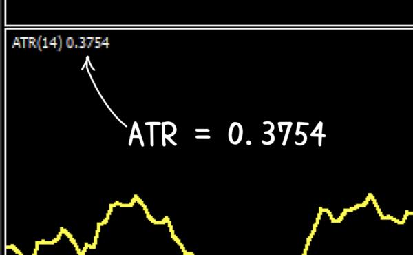 直近のATRの値