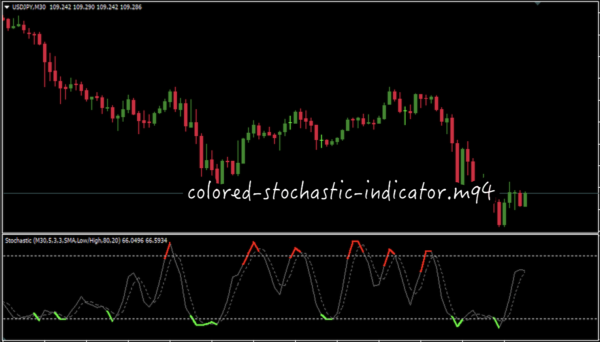 colored-stochastic-indicator.mq4