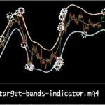【FX】チャネルラインを自動描写して逆張りで仕掛ける手法【MT4】