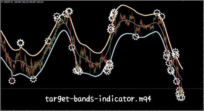 target-bands-indicator.mq4