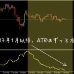【FX初心者向き】ATRをトレードに活かす方法を教えるよ!【簡単】