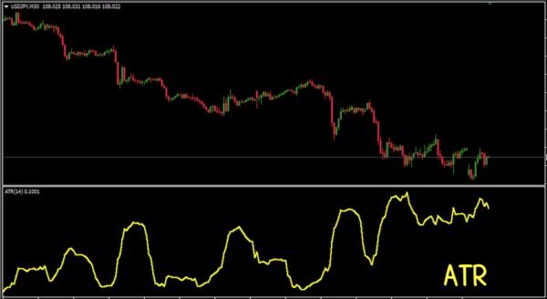 USD/JPY|30分足