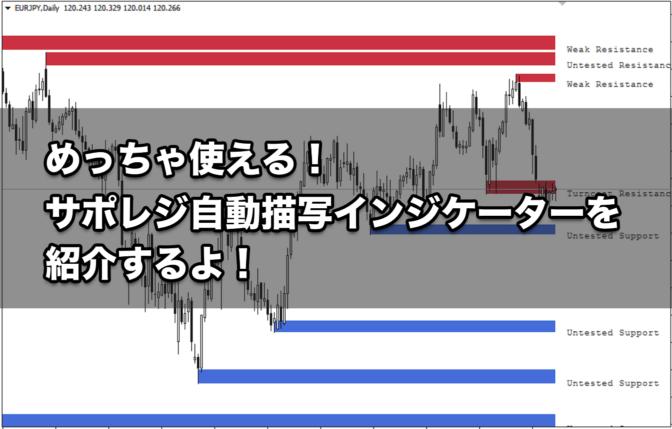 【FX手法】サポレジ自動描写インジケーターを紹介するよ!