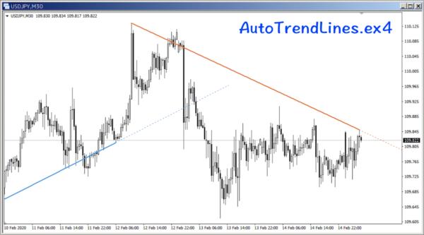 AutoTrendLines.ex4|USD/JPY|30分足