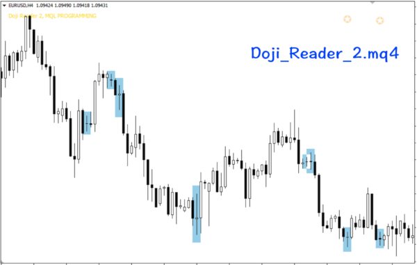 Doji_Reader_2.mq4