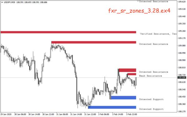 fxr_sr_zones_3.28.ex4|USD/JPY