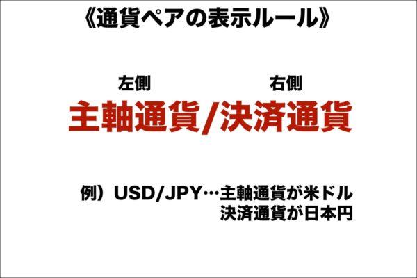 通貨ペアの表示ルール