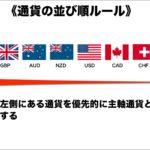 """【FX】通貨ペアの表示には世界共通の""""ルール""""があるって知ってた?"""