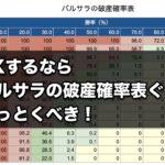 FXするなら「バルサラの破産確率表」ぐらい知っとくべき!