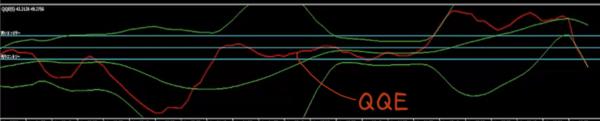 Galaxy Trend FX|QQE