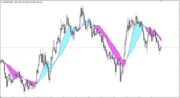 『Galaxy Trend FX』の天の川とMA ribbon.ex4が似ている件