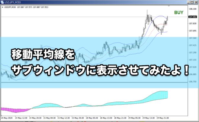 【FX手法】移動平均線をサブウィンドウに表示させてみたよ!