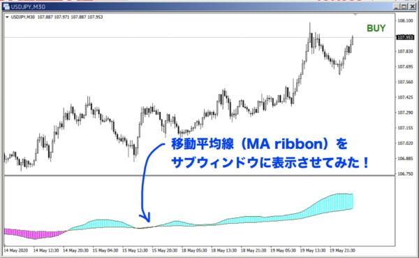 『moving-average-ribbon.mq4』をサブウィンドウに表示させてみた