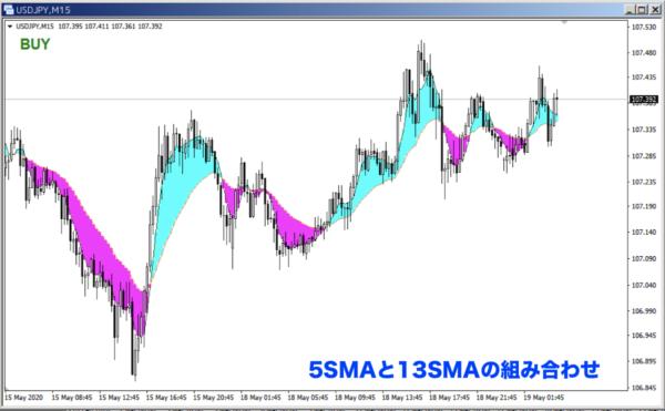 5SMAと13SMAの組み合わせ