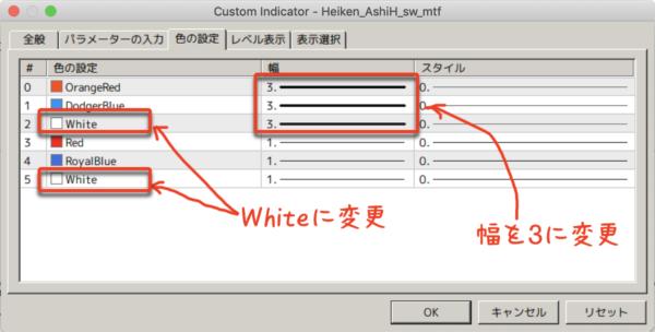 Heiken_AshiH_sw_mtf.ex4の色設定