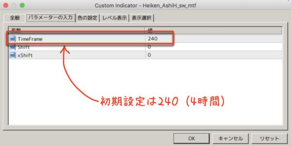 Heiken_AshiH_sw_mtf.ex4パラメーターの初期設定