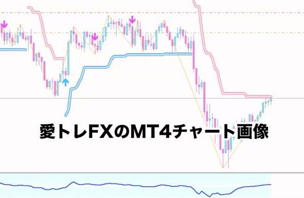愛トレFXのチャート画像