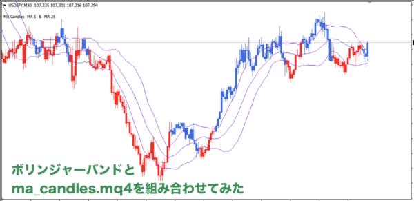 USD/JPYの30分足