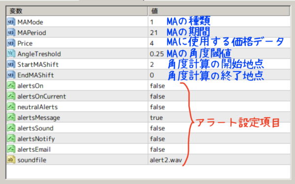 MAAngle.mq4のパラメーター設定