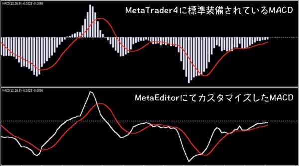 既存のMACD(ヒストグラム表示)とカスタマイズ後のMACD(ライン表示)