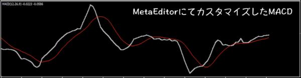 コンパイルしたMACD.mq4をチャートにドラッグ&ドロップ