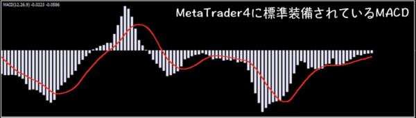 MetaTrader4に標準装備されているMACD