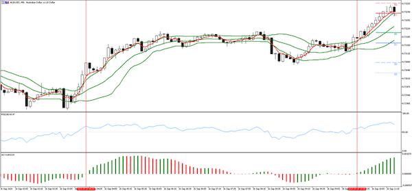 Bollinger_Scalp_Buy_Trades