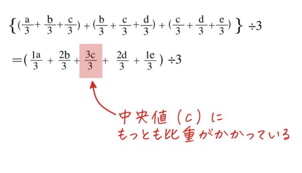 TMA(三角移動平均線)の計算式|その3