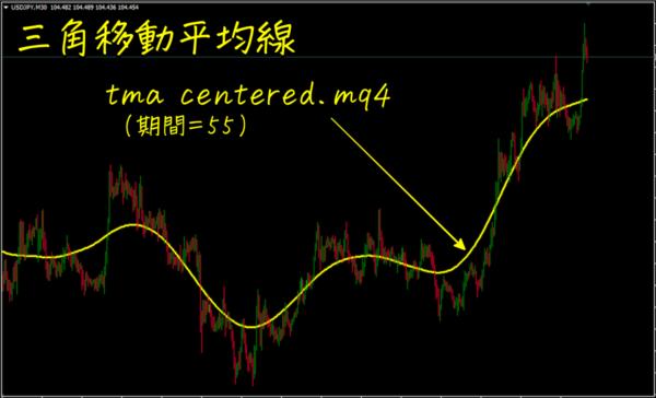 tma centered.mq4