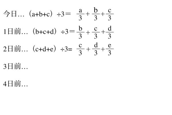 TMA(三角移動平均線)の計算式|その1