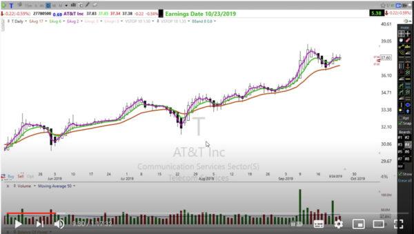 Heikin-Ashi Trading Strategy01