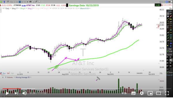 Heikin-Ashi Trading Strategy02