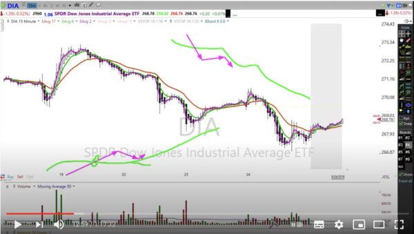 Heikin-Ashi Trading Strategy03