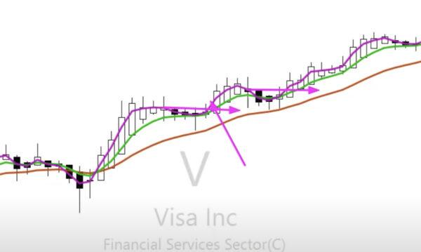 Heikin-Ashi Trading Strategy04