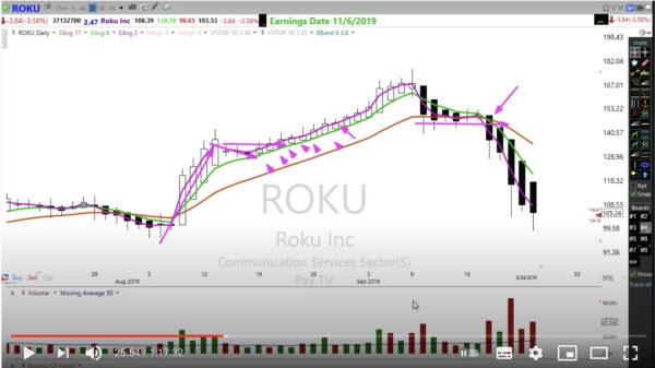 Heikin-Ashi Trading Strategy06