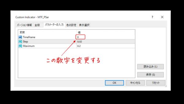 TimeFrameの数字を変更する