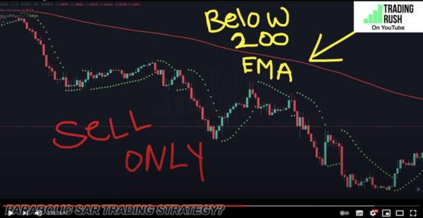 200移動平均線(EMA)の下では売りトレードのみ