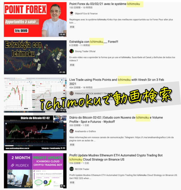 ichimokuでYou Tube動画検索