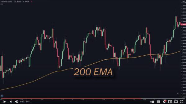 200EMA(指数平滑移動平均)の有用性