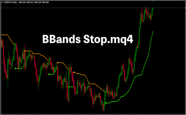 BBands Stop.mq4