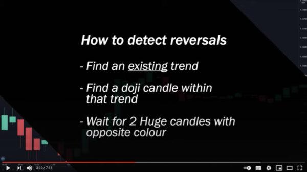 BEST Heiken Ashi Strategy