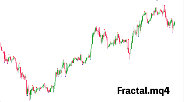 Fractals.mq4