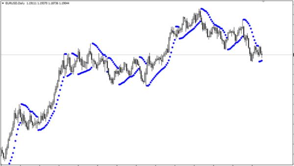 ParabolicSAR|EUR/USD