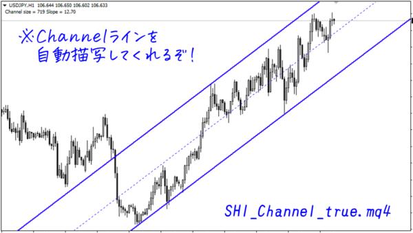 SHI_Channel_true.mq4