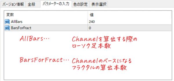 SHI_Channel_true.mq4のパラメーター設定