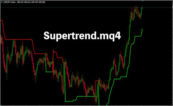 Supertrend.mq4