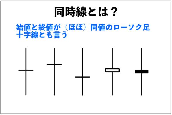 同時線(十字線)