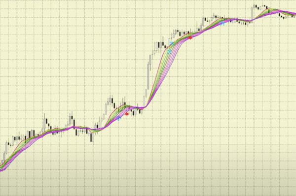 アマテラスFXのチャート画面